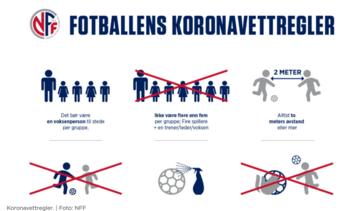 Fotball koronavett regler